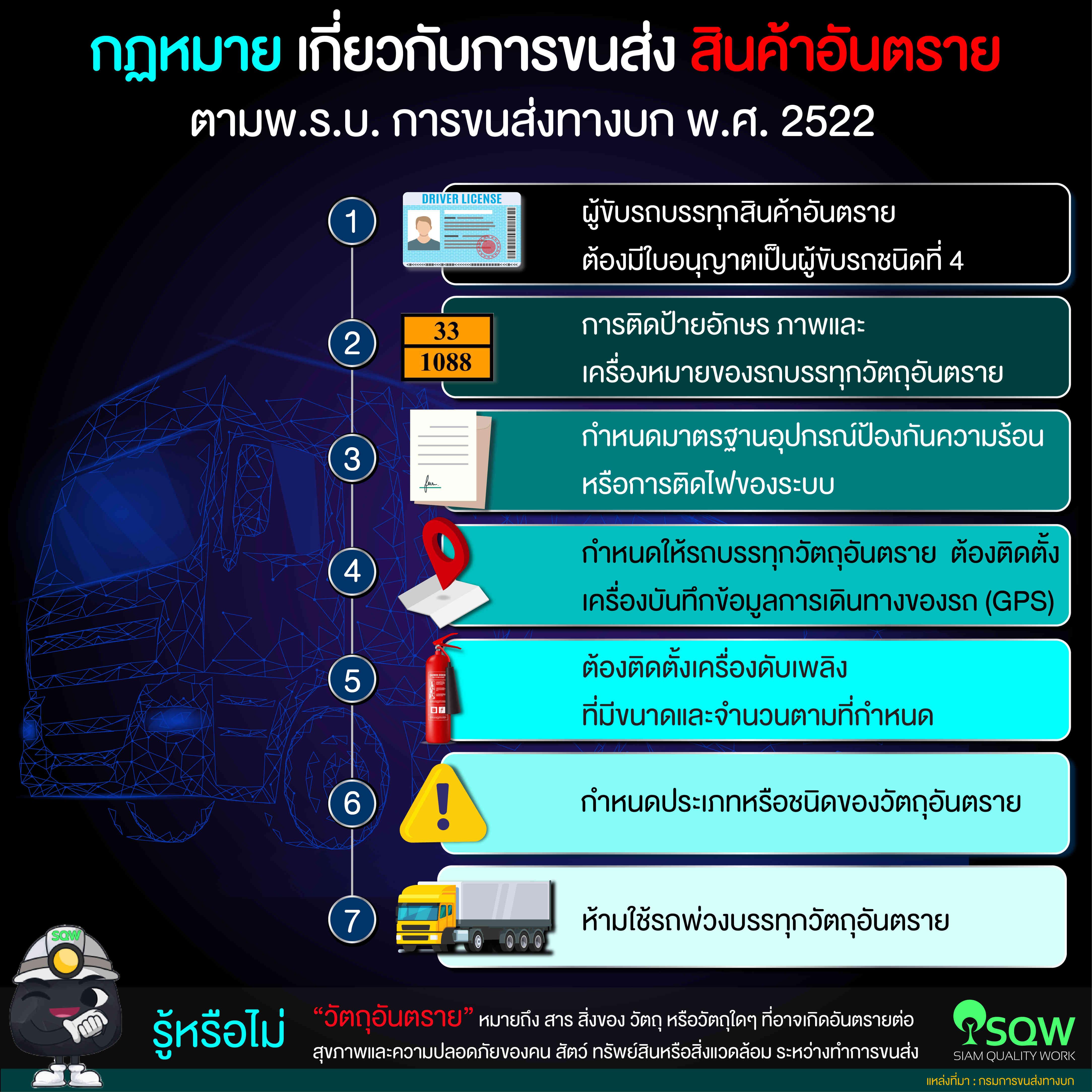 กฎหมายเกี่ยวกับการขนส่งสินค้าอันตราย ตาม พรบ. การขนส่งทางบก 2522