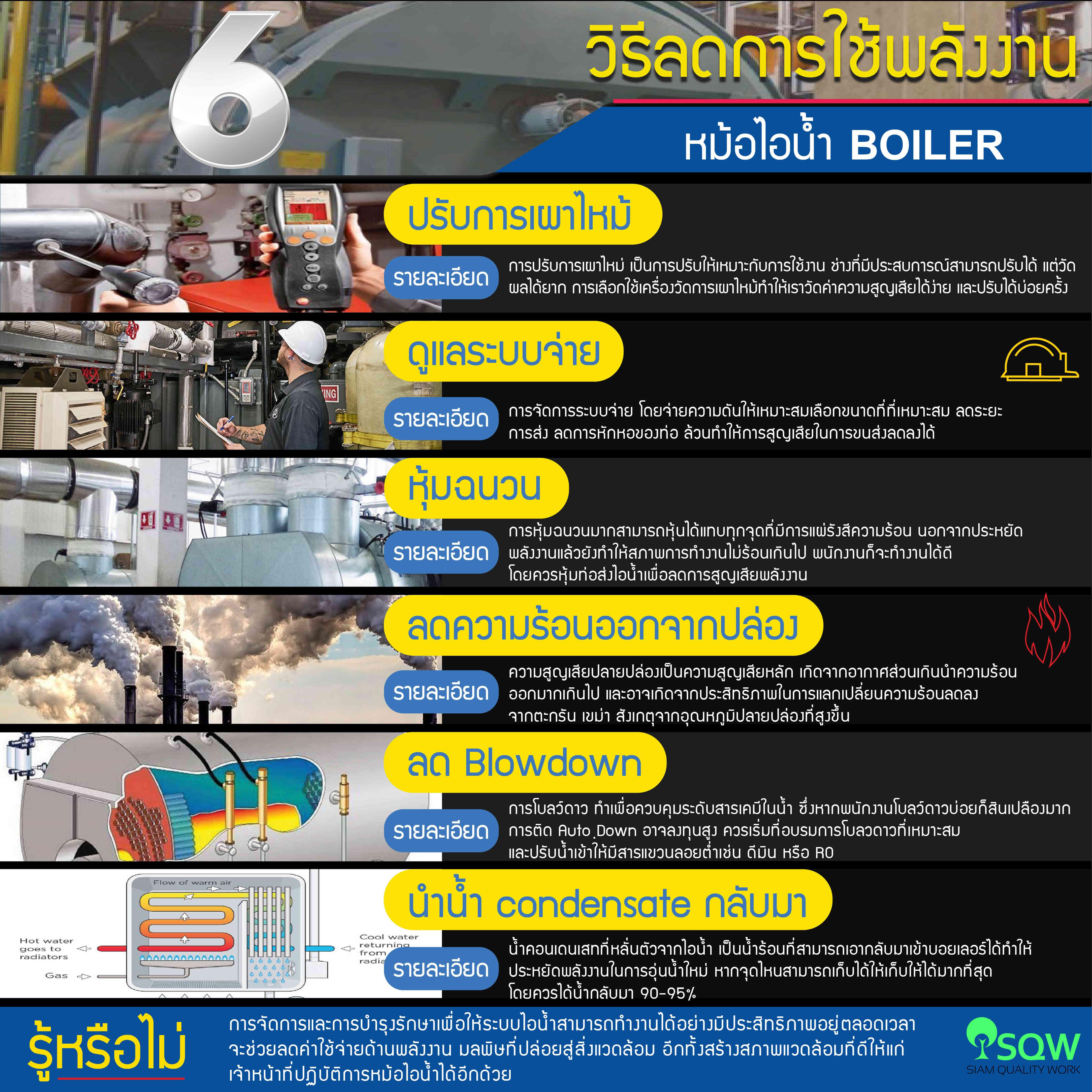 6 วิธีลดการใช้พลังงานหม้อน้ำ Boiler