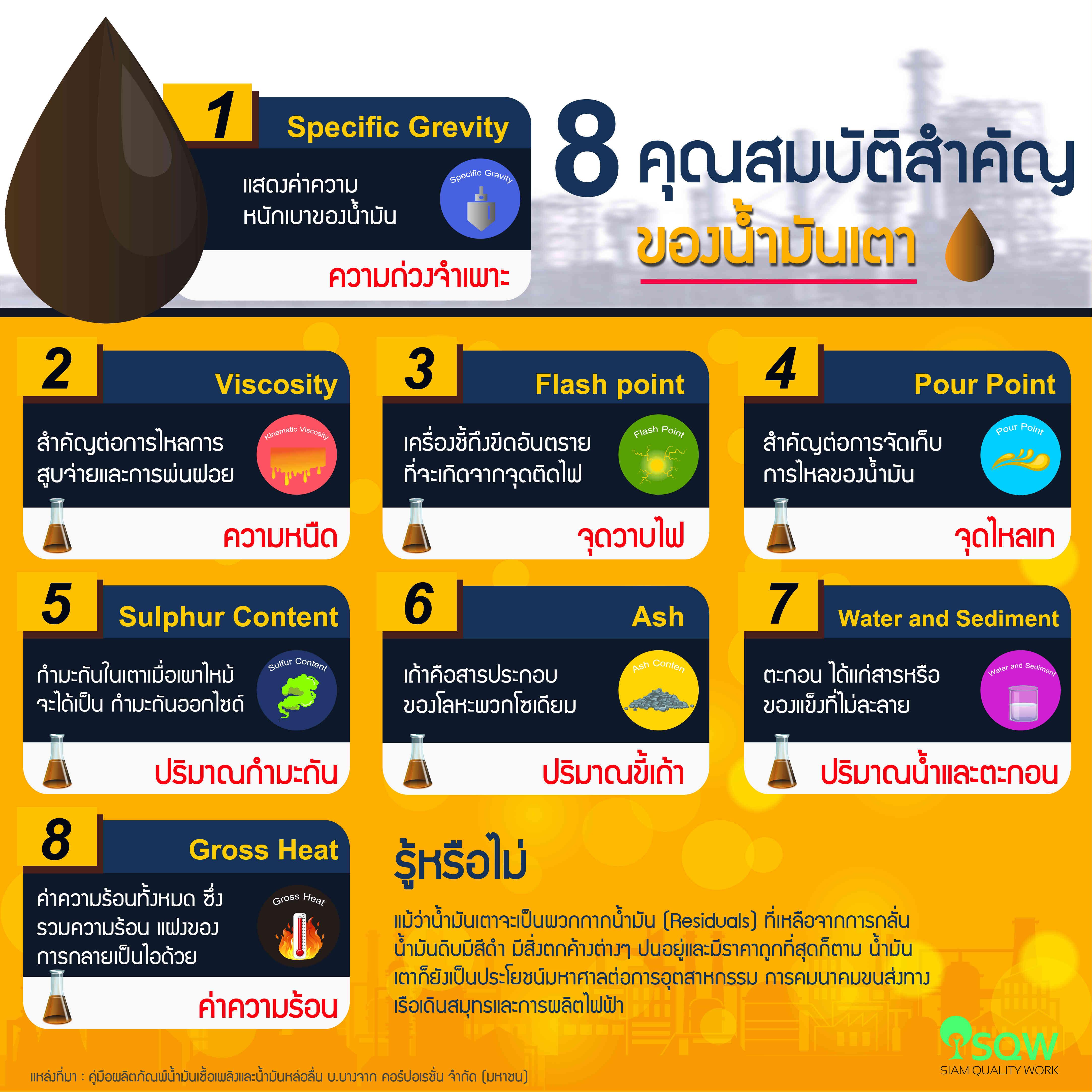 8คุณสมบัติที่สำคัญของน้ำมันเตา