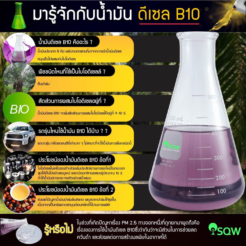 น้ำมันดีเซล B10 คืออะไร ?